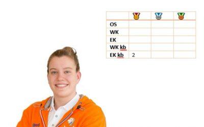 Valerie van Roon debuteert op WK korte baan